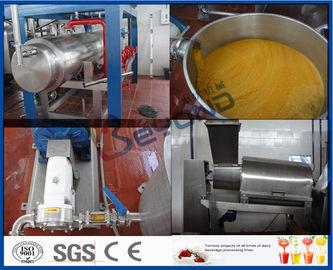 Mango-Produktlinie